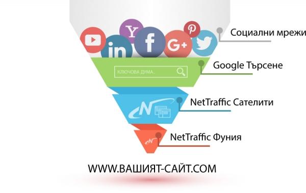 Нет Трафик Фуния - дигитален маркетинг